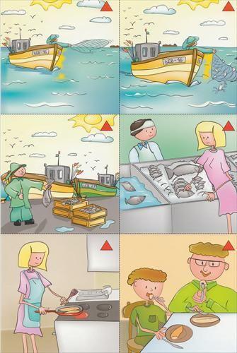DaF - Bilder beschreiben - Wie der Fisch auf den Teller kommt