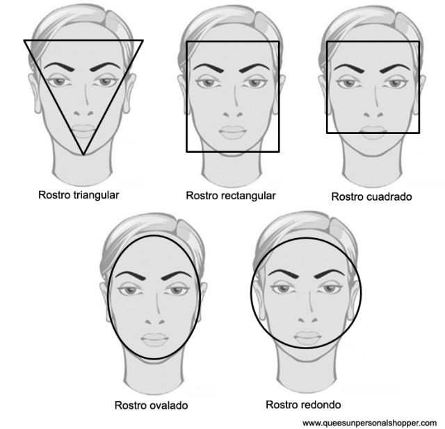 17 best images about tipos de rostro on pinterest tes for Tipos cara