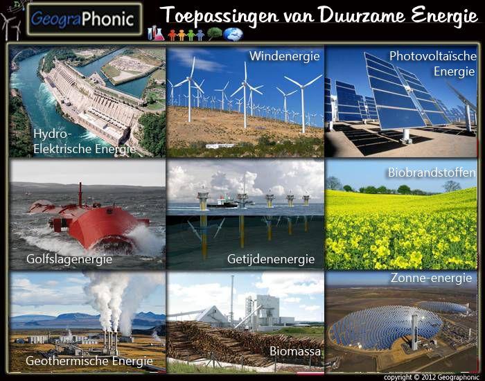 Oefening van aardrijkskunde: Toepassingen van Duurzame Energie .  duurzame energie, toepassingen van duuurzame energie, duurzaam, energie, energieverbruik, opwekkers, groene energie, milieuvriendlijk, vooruitgang, groen, windenergie, wind, Photovoltaïsche energie, Photovoltaïsche panelen, Golfslag-energie, Getijden-energie, Getijde-energie, getijde, tij, getijde, energie van getijde, Biobrandstoffen, zonne-energie, Geothermische Energie, geothermie, biomassa, bio,