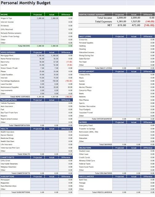 free printable family budget worksheets budgeting worksheets