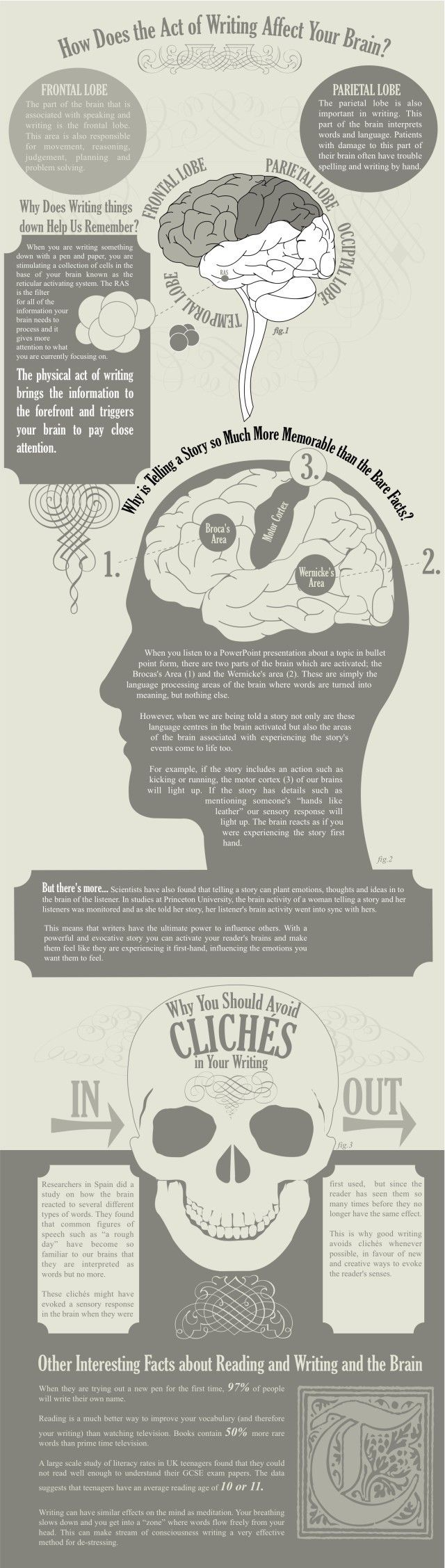 How Does Writing Affect Your Brain? [infographic]