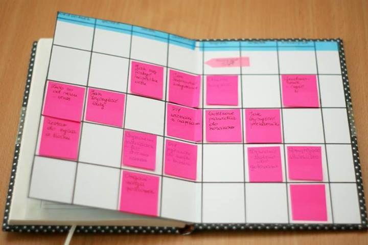 Blog post organization