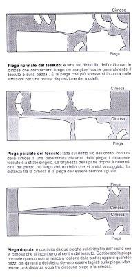 come piegare il tessuto per il taglio: Piegare Il, Piegar Il, Il Taglio, Sewing Lessons, Sewing Rooms, Il Tessuto