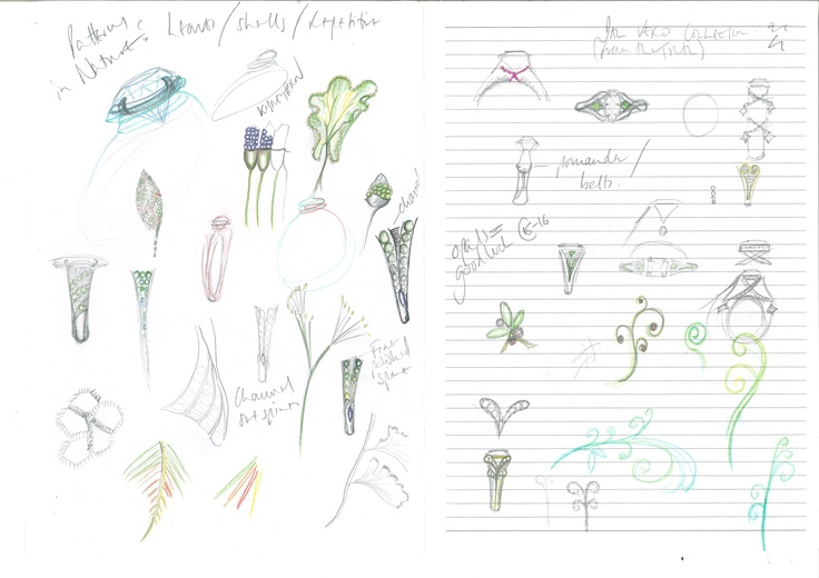 Some of original designer sketches by Alice Herald for new engagement rings collection, as featured in VOGUE.  (avail soon).
