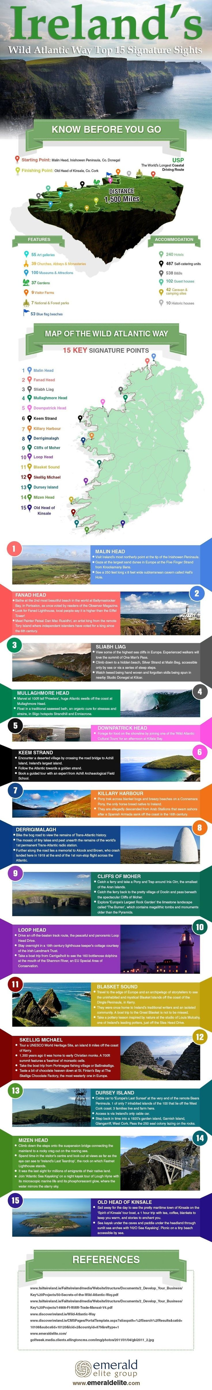 Really cool infographic guide to Ireland's Wild Atlantic Way- I WILL do make this trip one day!