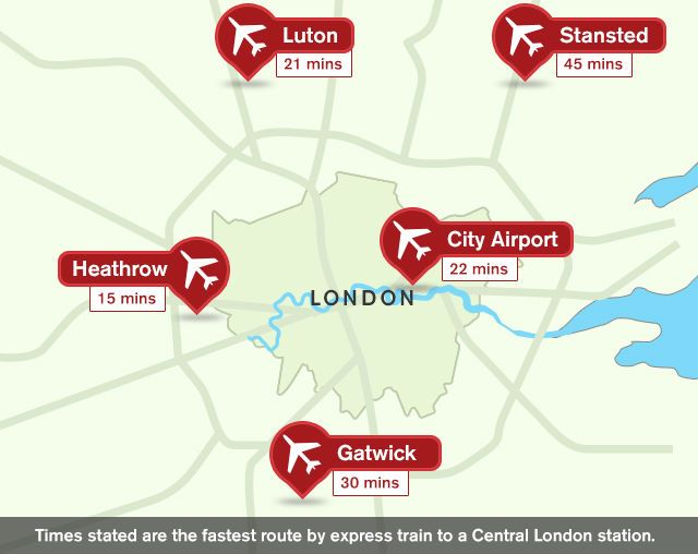 A quick guide to travel times to Central London from London's major airports: Heathrow, Stansted, Gatwick, City and Luton
