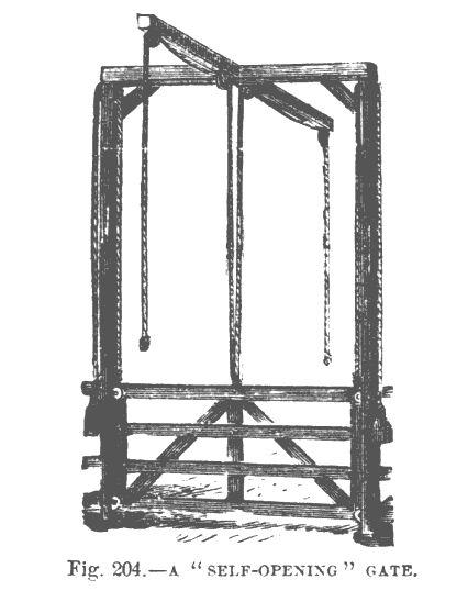 Unpowered Mechanical Gate Opener Gate Openers Fence