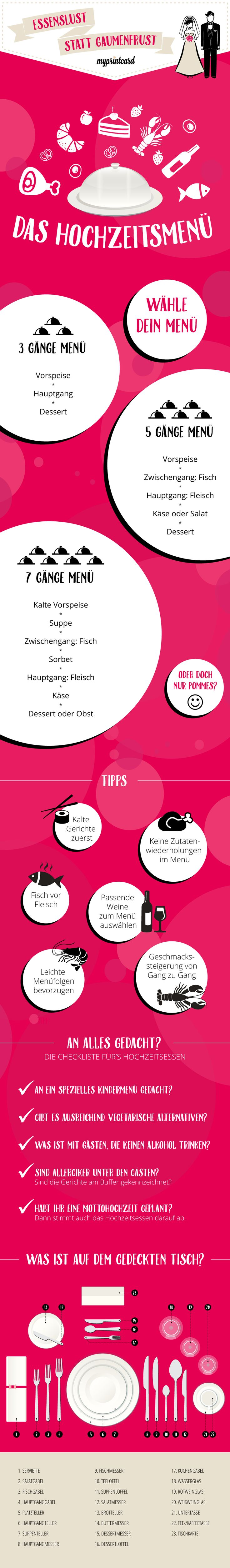 Soviel Auswahl! Soviel zu Planen! Wir greifen Euch mit Tipps und Tricks bei der Planung des Hochzeitsessens und Hochzeitsmenüs unter die Arme. Entscheidet Euch zwischen traditionellen Gangfolgen, erfahrt was es mit dem vielen Besteck auf sich hat und erhaltet wertvolle Tipps.  - How to set a table - #hochzeit #essen #trinken #infografik #Hochzeitsmenü #Hochzeitsbuffet #besteck #Menü #Tipps #Tricks #Lifehacks #wissen #info #ratgeber #checkliste #planung