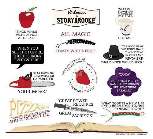 OUAT Quotes you must know