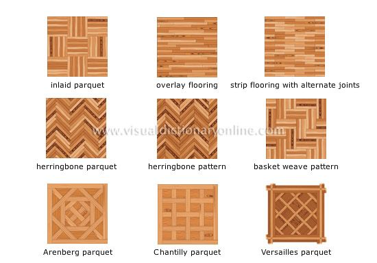 Wooden floor patterns infographic. Via Merriam Webster www.homeology.co.za