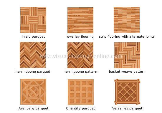 hardwood flooring patterns - Google Search