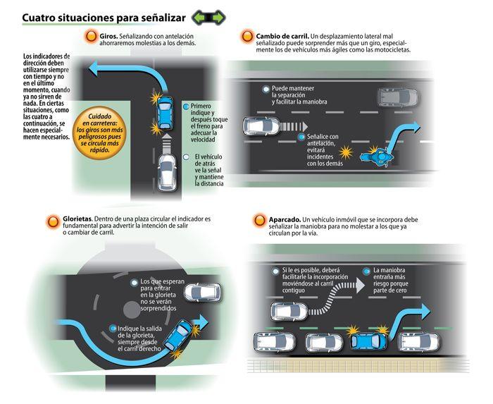 """""""Cuatro situaciones para señalizar"""" #seguridadvial"""