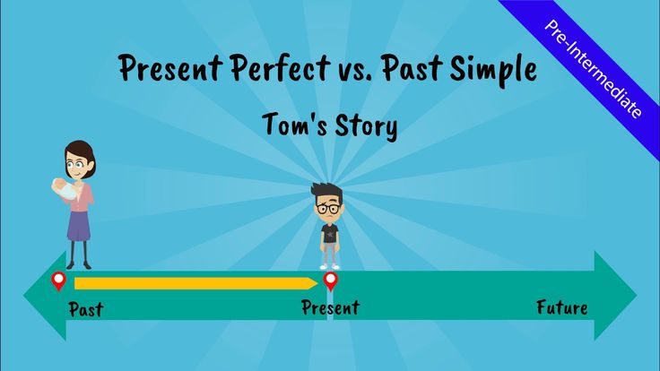 Follow Tom in his everyday life and teach the present perfect tense by contrasting it with the past simple to pre-intermediate level ESL learners.