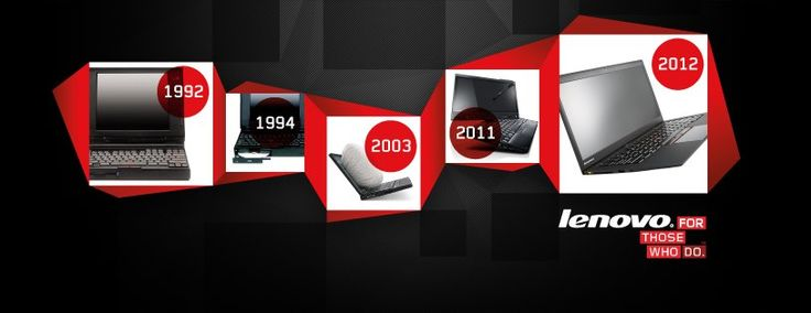 Evolución de nuestra ThinkPad en 20 años de historia.  www.lenovo.com/ar