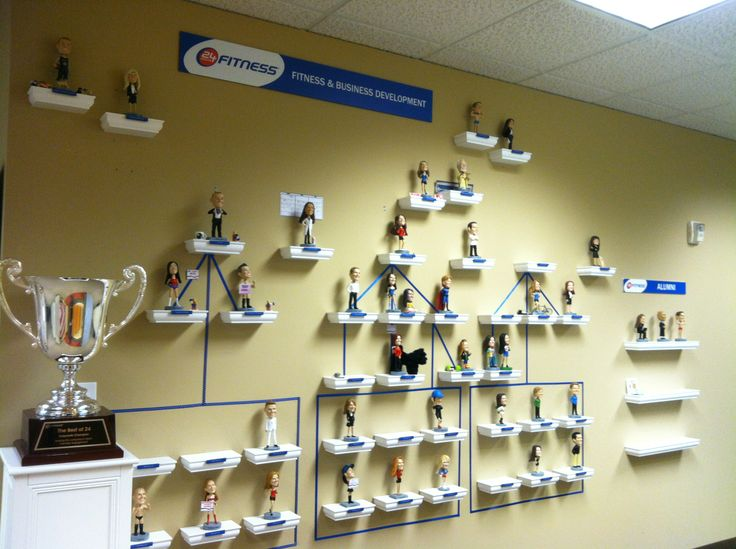 One Extremely Creative Way Our Customers Display Their