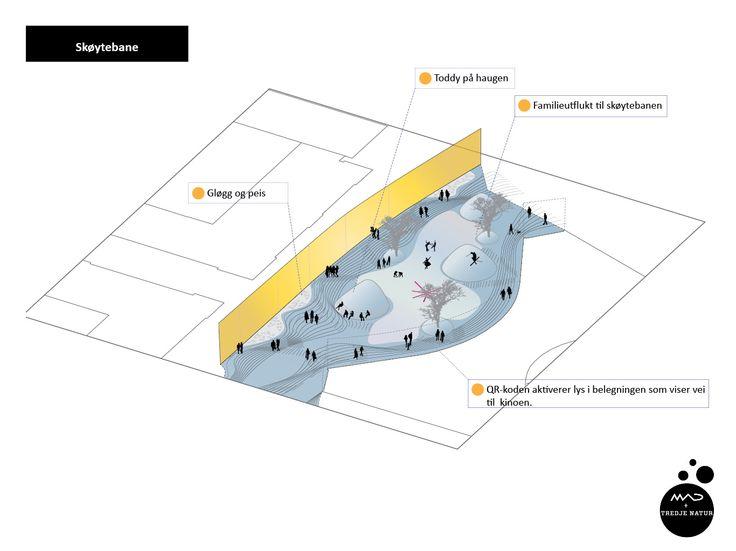 MAD arkitekter / Ruseløkkeveien Victora terrassse / concept competition