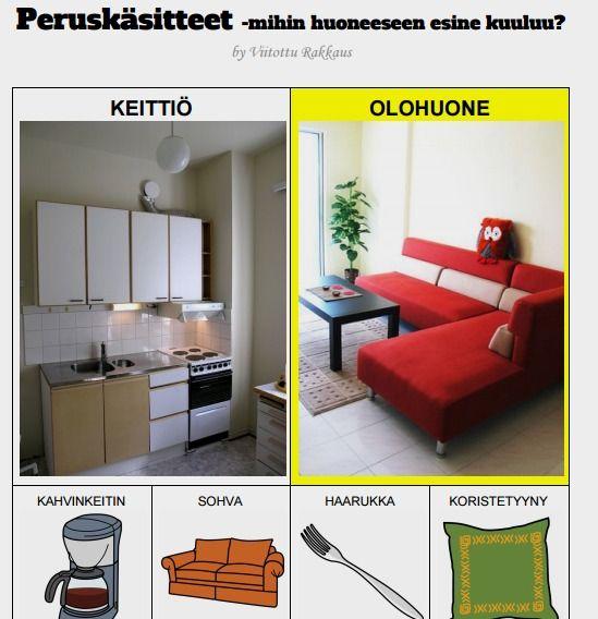 Pelissä tunnistetaan mitkä asiat löytyvät kotona eri huoneista. Keittiö/Olohuone.