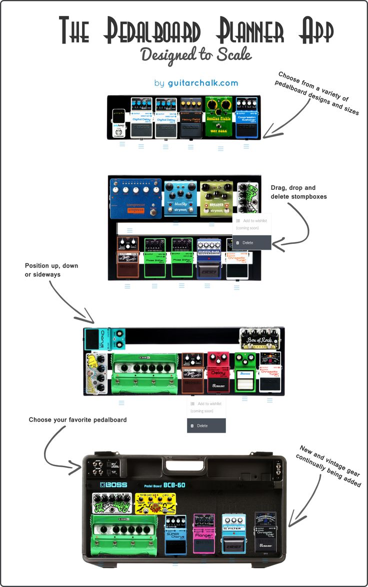 Our scaled interactive pedalboard planner for guitar players. Plan before you buy. #guitar #pedalboard