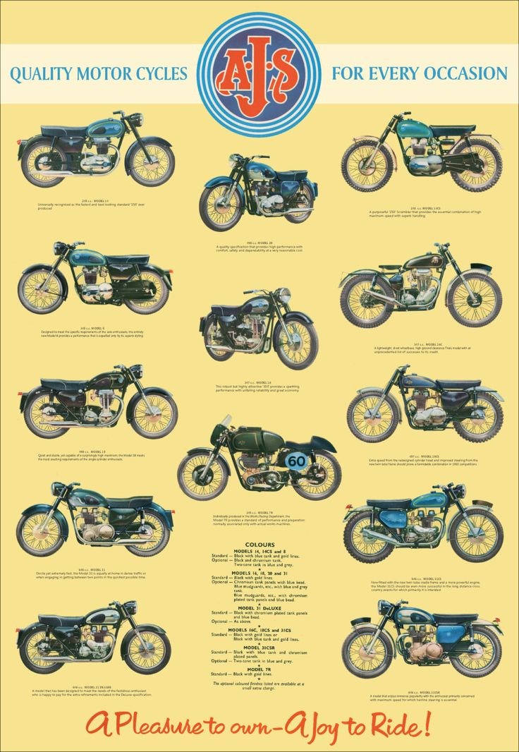 Classic AJS Motorcycle Poster reproduced from the original 1960 range brochure. £12.00, via Etsy.