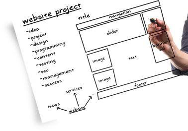 Website Designing | Blog Design | Website Designer Experts