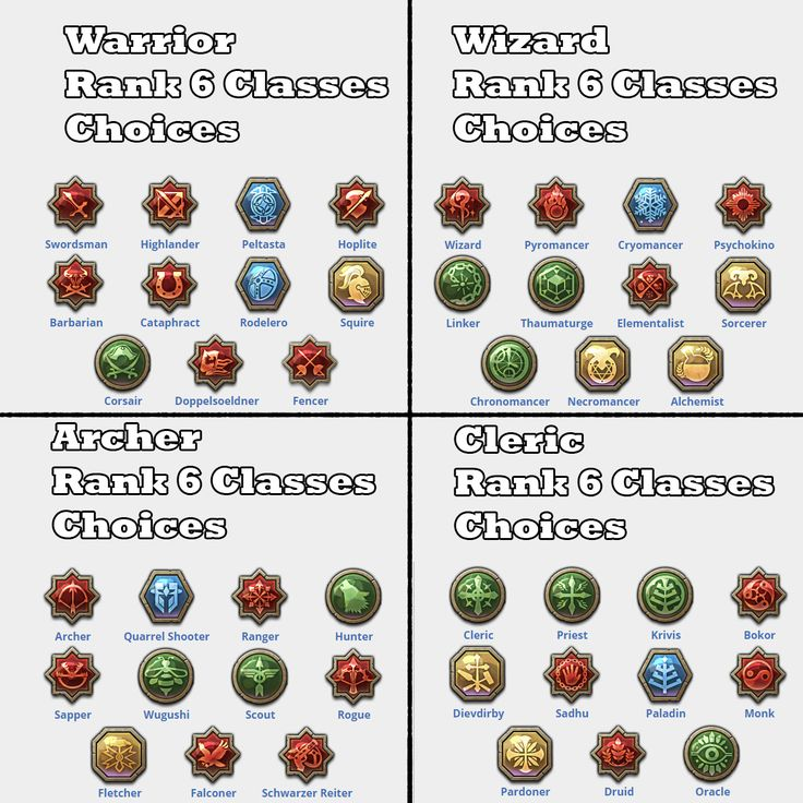 tree of savior class icons - Google Search