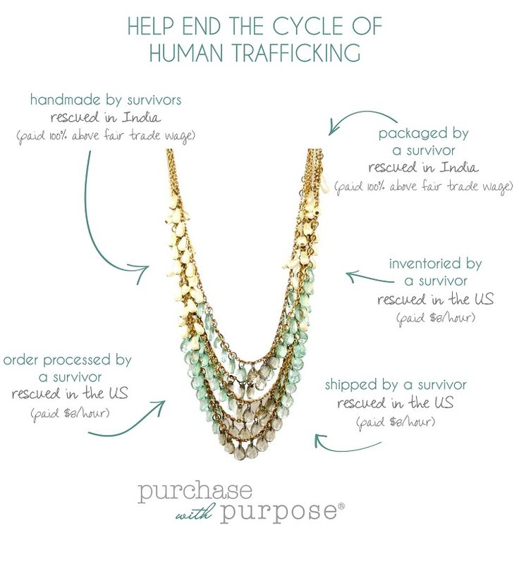 iSanctuary - gorgeous jewellery which helps end the cycle of human trafficking from Indian to America
