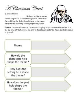 10 best a christmas carol images on pinterest school a a christmas carol mini unit with link to shortened dramatic version of text fandeluxe Choice Image