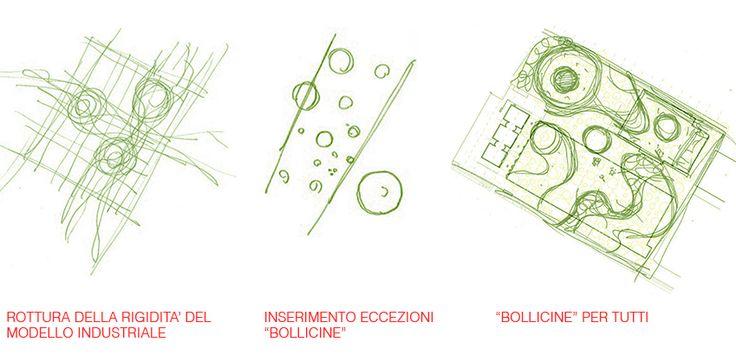+Studio Architetti Associati