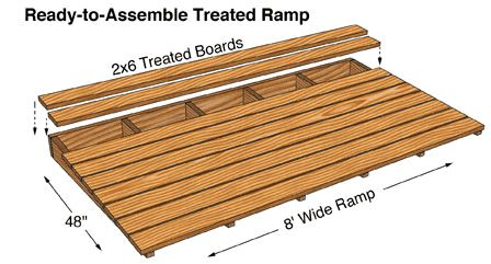 Build Wood Ramp For Shed