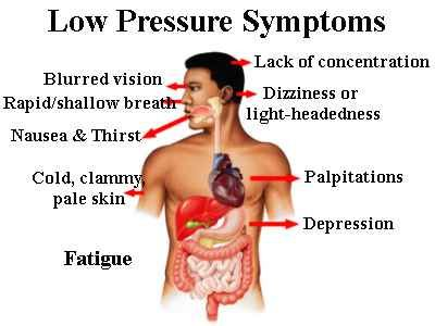 hypotension. Eat a diet higher in salt. Drink lots of nonalcoholic fluids. Elevate the head of your bed at night. Avoid straining while on the toilet.Avoid prolonged exposure to hot water, such as hot showers and spas. If you get dizzy, sit down. It may be helpful to keep a chair or stool in the shower in case you need to sit; to help prevent injury, use a nonslip chair or stool designed for use in showers and bath tubs.http://www.webmd.com/heart/understanding-low-blood-pressure-treatment