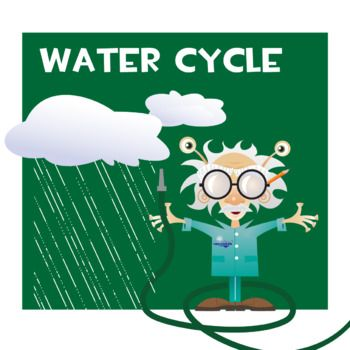 Water Cycle - This resource is perfect for teachers who need an easy to download and print, engaging lesson on why we have seasons. Lesson includes: Bell ringer/warm-up activity (Engage) - great activity to get your students thinking about science, and to give you a few minutes to transition subjects or