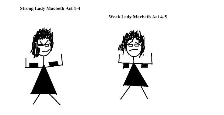 In macbeth when do men act stronger than woman?