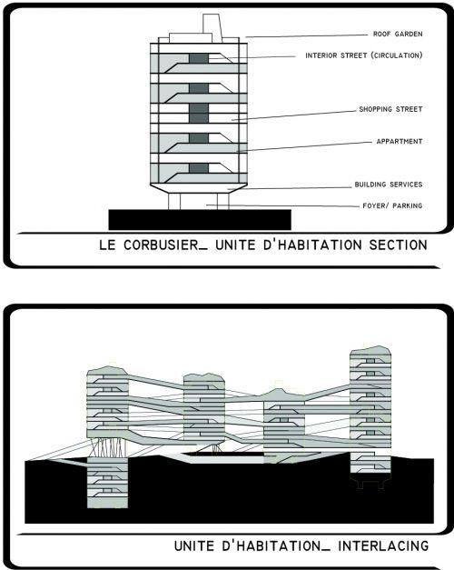 84 best images about unit d habitation 1947 marseille le corbusier on pin - Unite d habitation dimensions ...