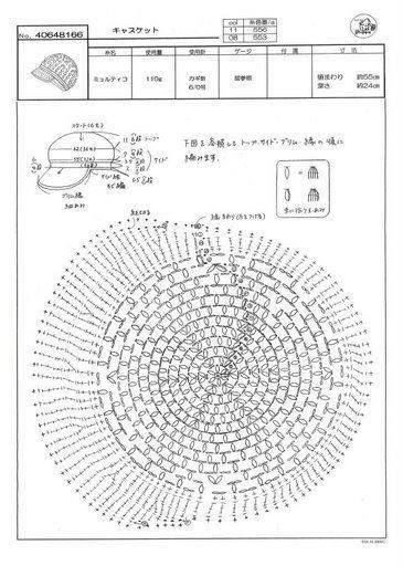 Solo esquemas y diseños de crochet: OTRO GORRO!!!!