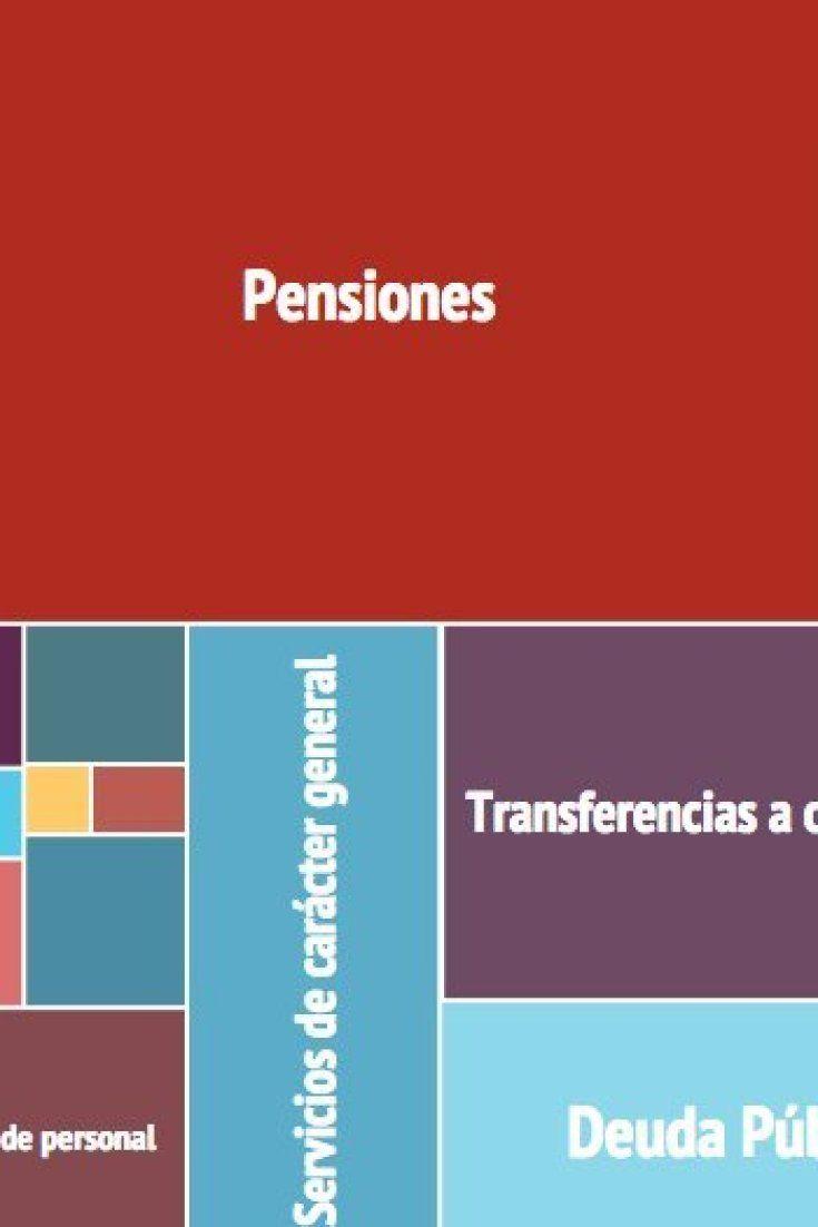 Presupuestos Generales del Estado 2016: 9 gráficos que explican las cuentas