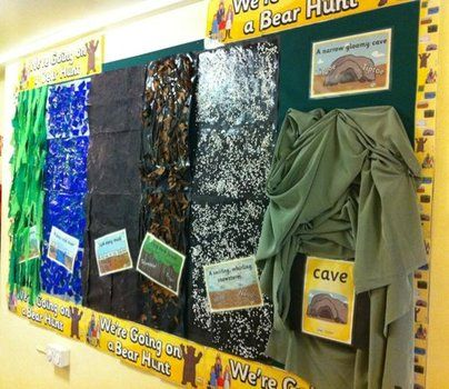 Bear hunt Display, classroom display, class display, bear, cave, under,hunt, water, forest, roleplay,climb, Early Years (EYFS), KS1 & KS2 Primary Resources