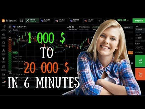 Binary Options 100 Itm Strategy With Full Explanation From 1000
