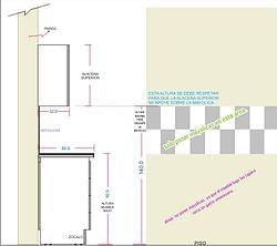 Medidas est ndares para el mueble de cocina cocina - Medidas encimera cocina ...