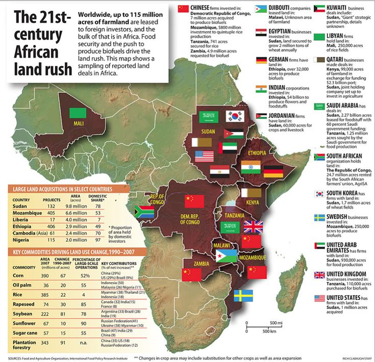 Land Deals In Africa An Updated Map Of Foreign Investments
