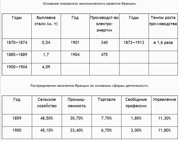 Найти гдз по русскому 7 класс по лидман-орлова