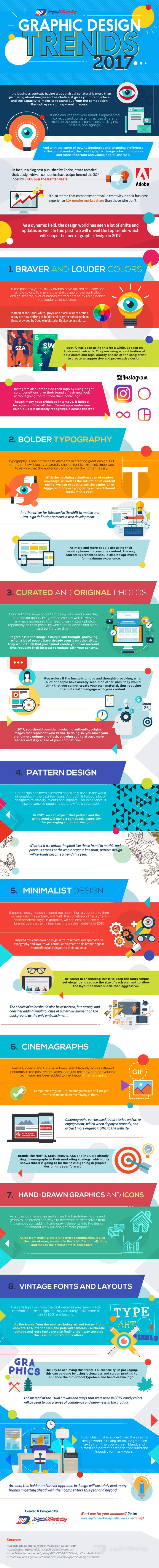 The Top 8 Graphic Design Trends in 2017 [Infographic]