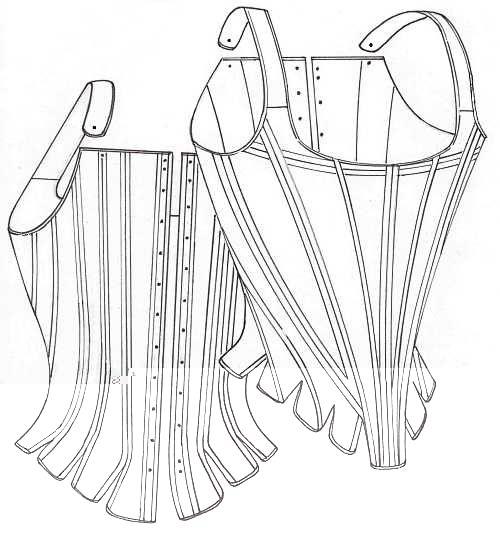 La mitad de huesos estancias con tirantes, diseñados para dar al torso una forma cónica. Estas estancias comprimir las áreas caja torácica y la cintura y puede restringir el movimiento de los hombros y los brazos