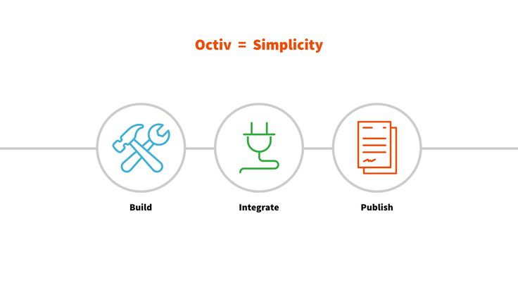 Octiv - Sales Productivity for Sophisticated Companies