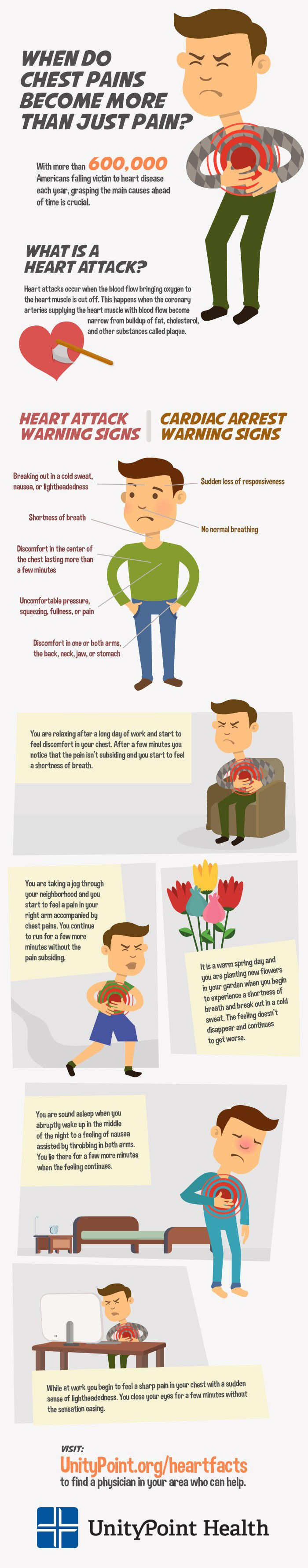 UnityPoint Clinic provides an explanation of heart attacks and cardiac arrest and when you should know that it's more than chest pains.