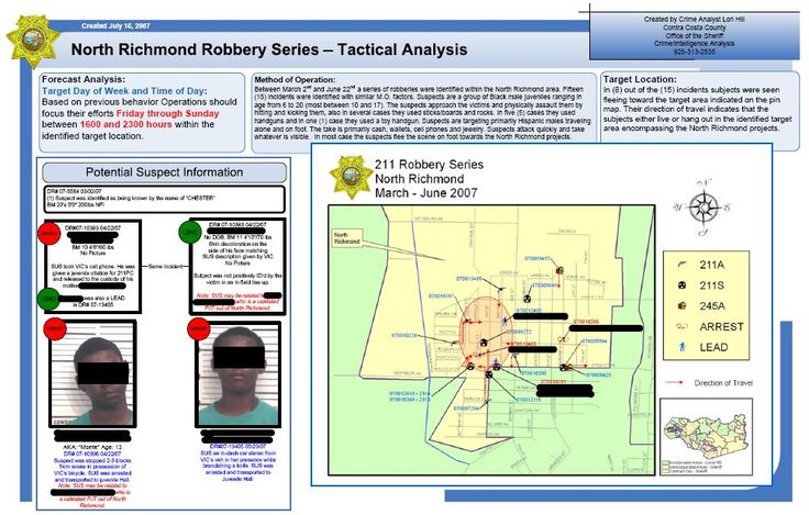 34 best crime intelligence analysis images on Pinterest Coffee mug