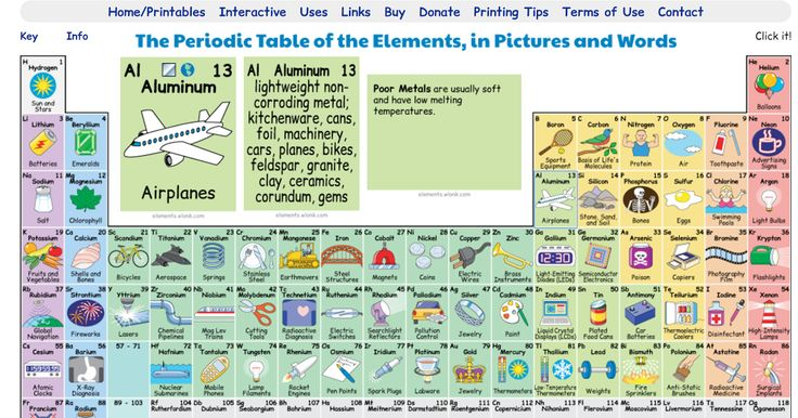 The Periodic Table of Elements, in Pictures and Words is an - new periodic table of elements hd