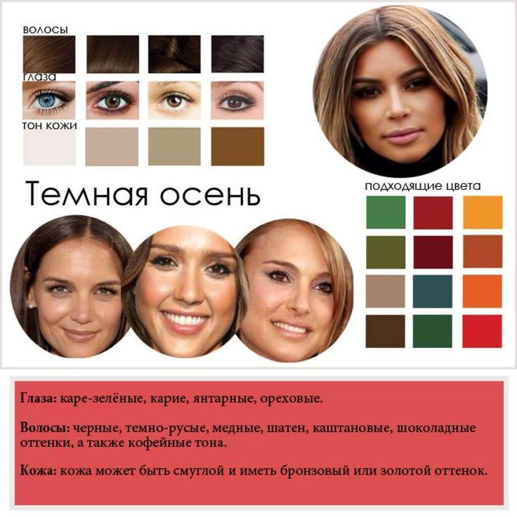 как узнать свой цветотип внешности фото мазки для