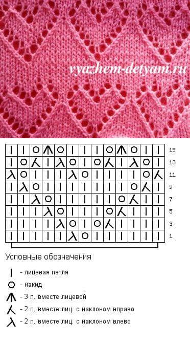 Heart lace Knit pattern