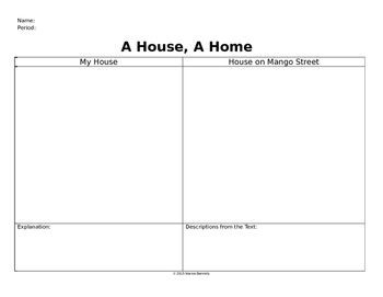 compare and contrast cinderella to the house on mango street Within the house on mango street themes, motifs, and literary devices theme: family -the family sleeps together-live in a small, rundown house together house together - they move a lot, but they always support each other-esperanza is responsible for nenny because she is the older sister.