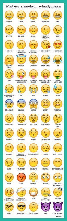 What exactly all the different emojis actually mean